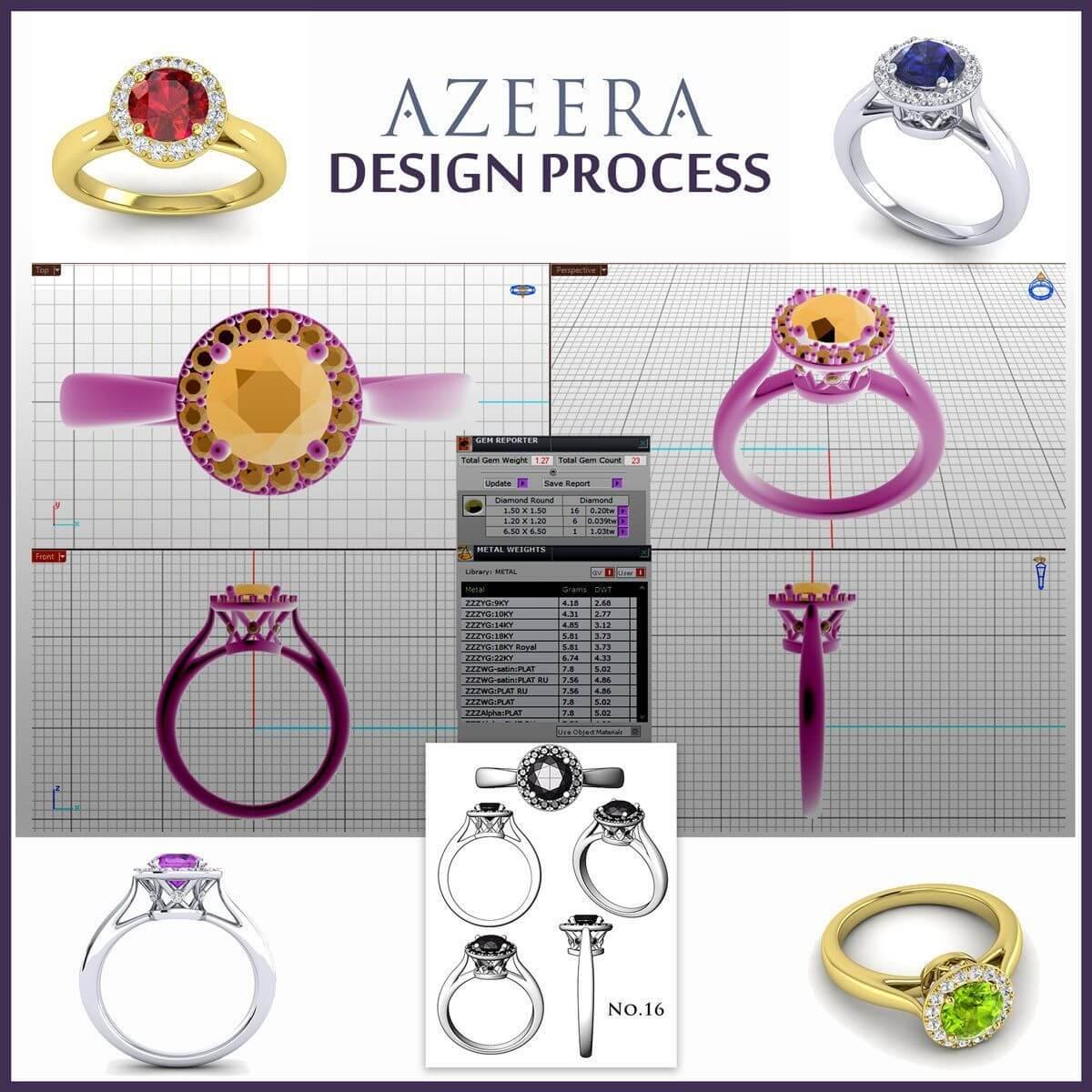 design-process-chart
